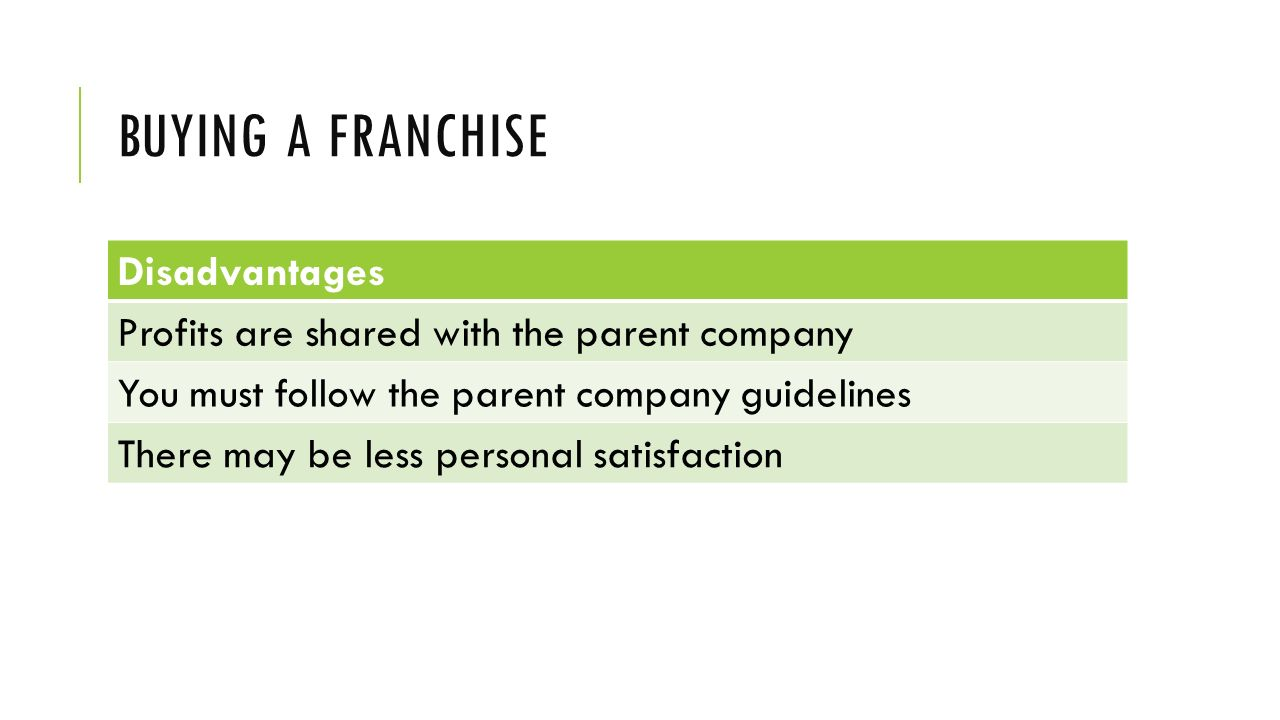 Buying a Franchise Disadvantages