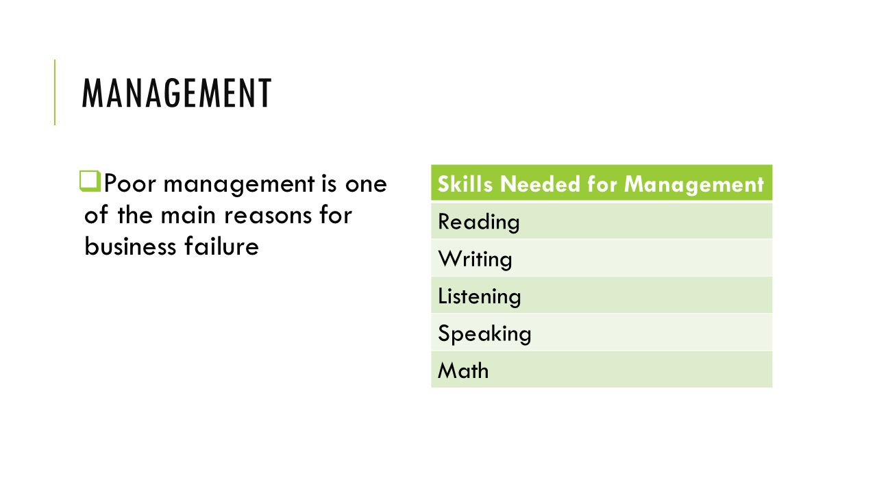 Management Poor management is one of the main reasons for business failure. Skills Needed for Management.