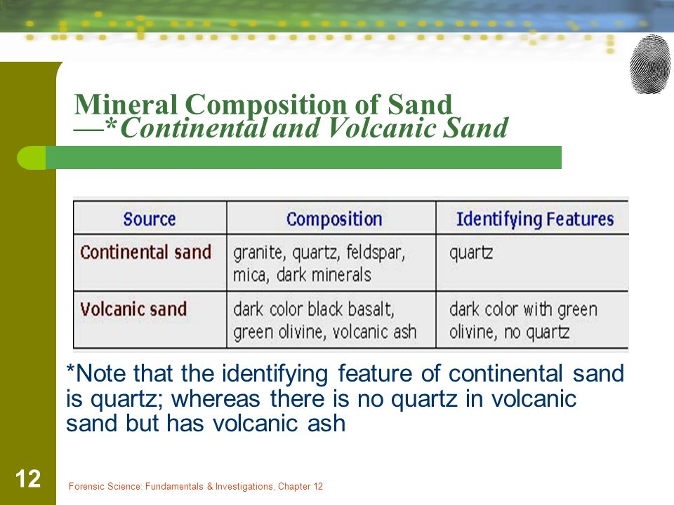 Chapter 12 soil examination ppt download for Mineral constituents of soil