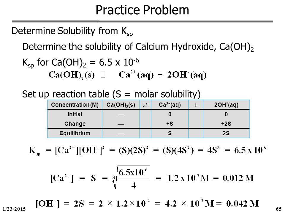 The Solubility Product