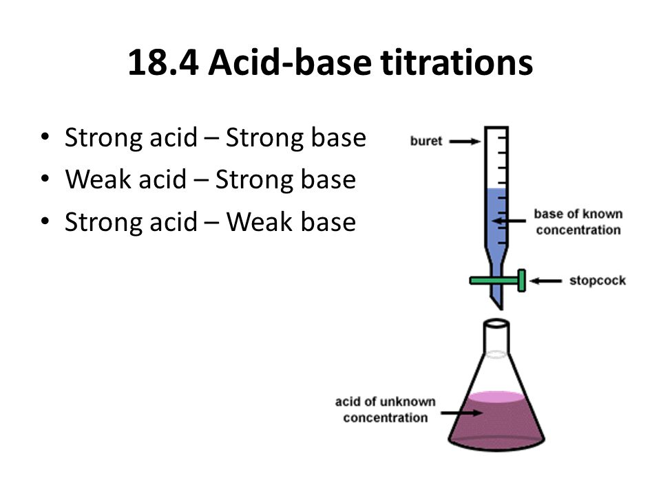 titration of acids and bases essay Therefore, the following relationship holds: nvb x cb = va x ca where: vb = the volume of the base cb = the concentration of the base va = the volume of the acid ca = the concentration of the acid n = the mole factor in the case of hydrochloric acid and sodium bicarbonate (baking soda), the mole ratio is one to one, thus the mole factor is 1.