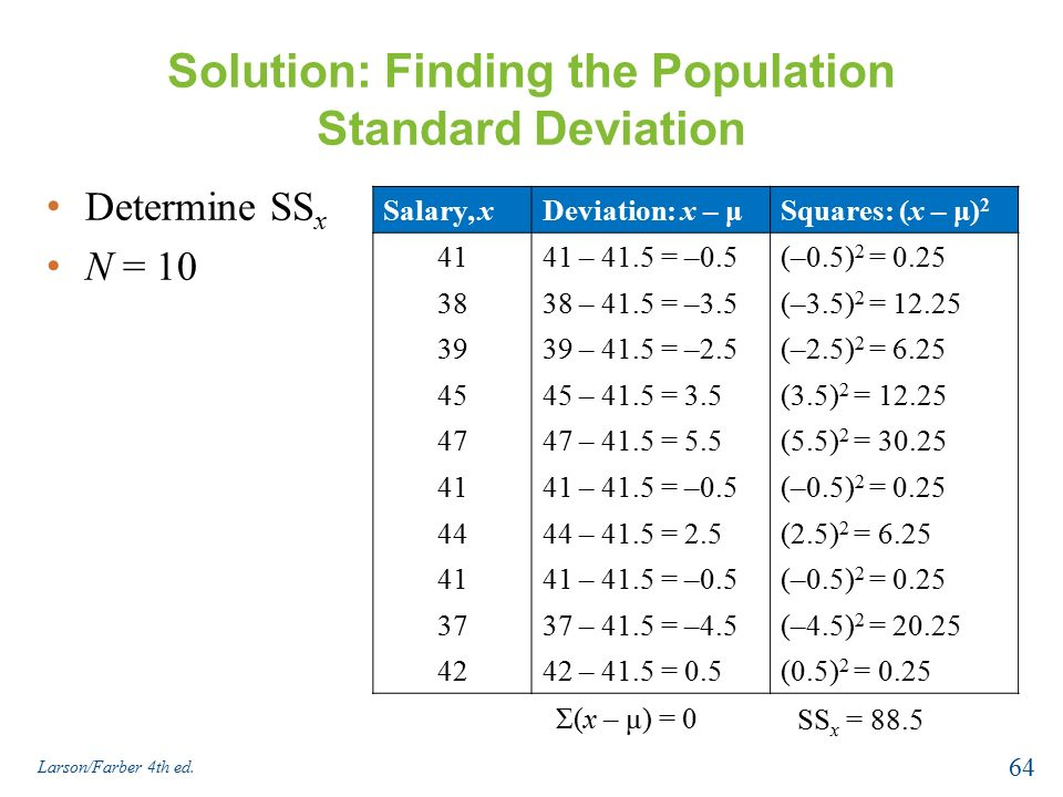 how to find population standard deviation from sample standard deviation