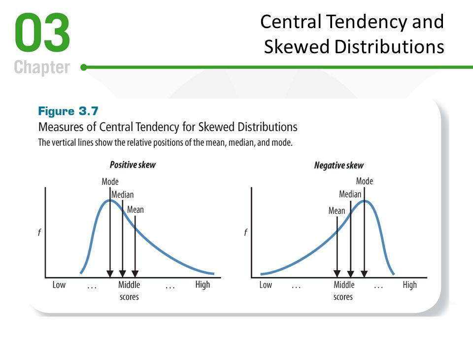 how were measures of central tendency used in the study When is the mode the best measure of central tendency the mode is the least used of the measures of central tendency and can only be used.