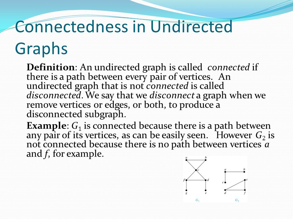 undirected graph definition undirected definition what is