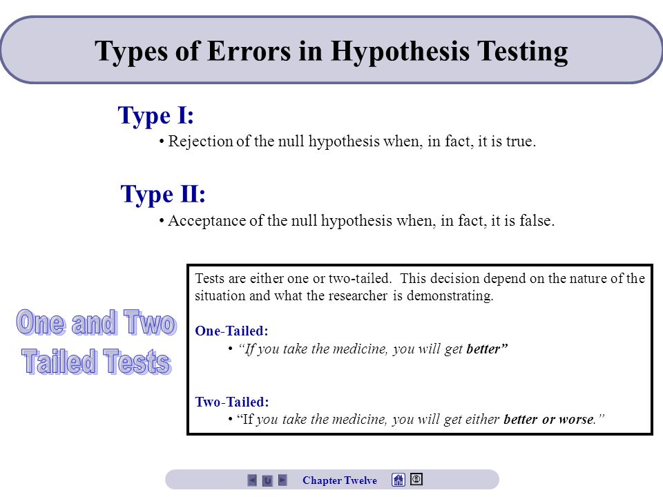 Types of Errors in Hypothesis Testing