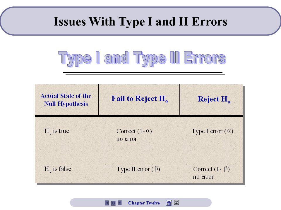 Issues With Type I and II Errors