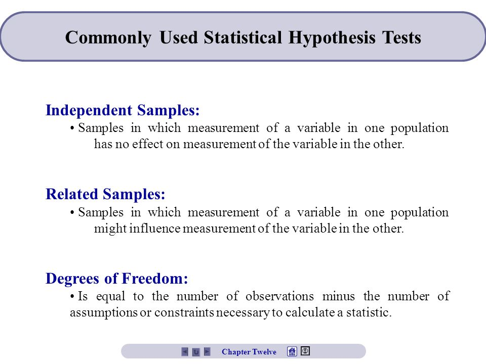 Commonly Used Statistical Hypothesis Tests