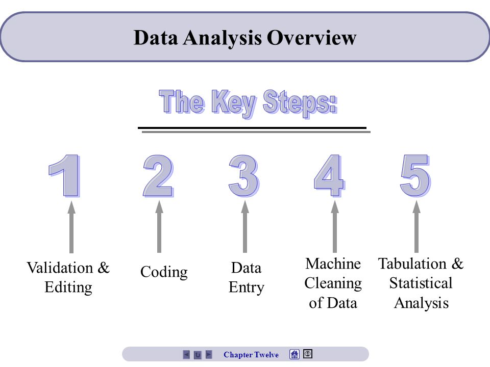 Data Analysis Overview