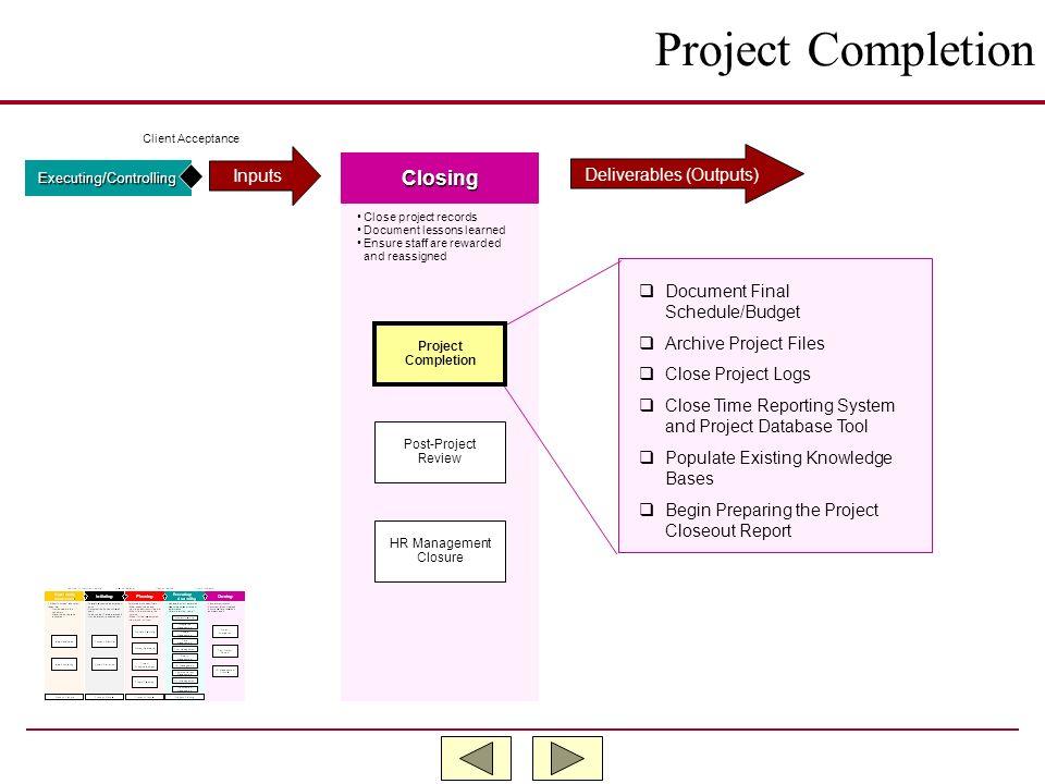project management process overview ppt video online download. Black Bedroom Furniture Sets. Home Design Ideas