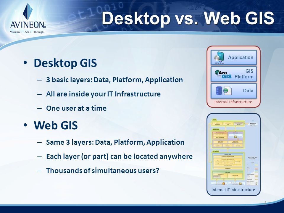 difference between application and infrastructure software
