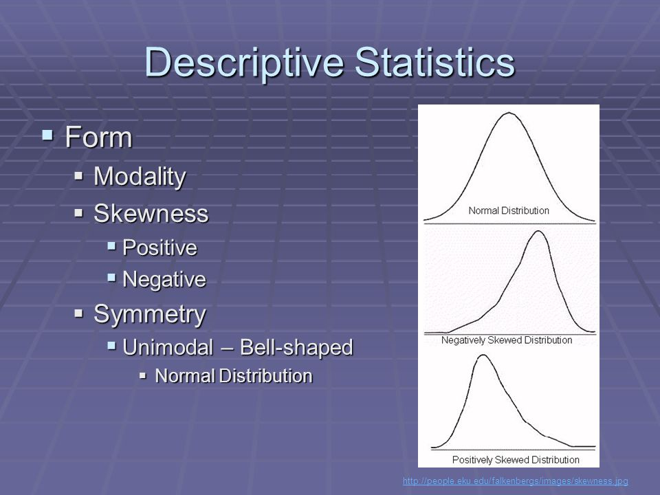 when would you use descriptive over inferential statistics Descriptive statistics implies a simple quantitative summary of a data set that has been collected interpreting the results and trends beyond this involves inferential statistics that is a separate branch altogether search over 500 articles on psychology, science, and experiments.