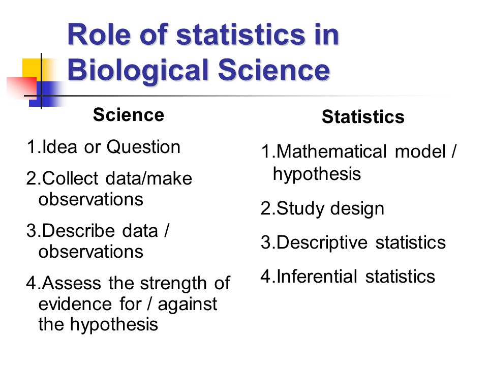 The Multifaceted Role of the Biostatistician in Clinical ...