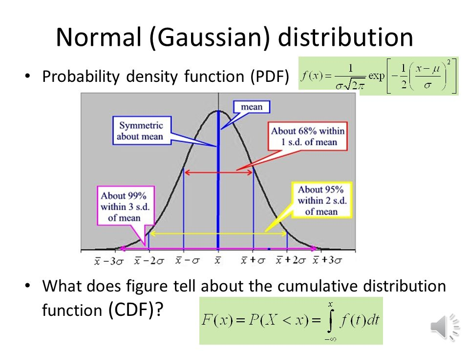 probability distribution function