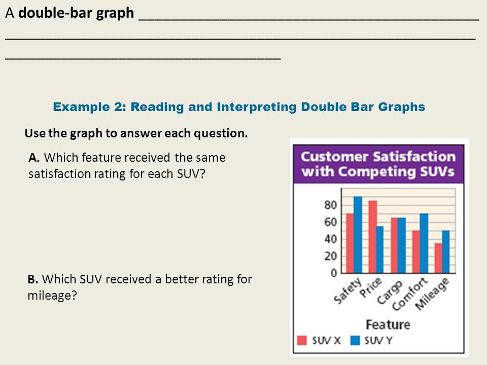 Interpreting bar graphs worksheets 2nd grade
