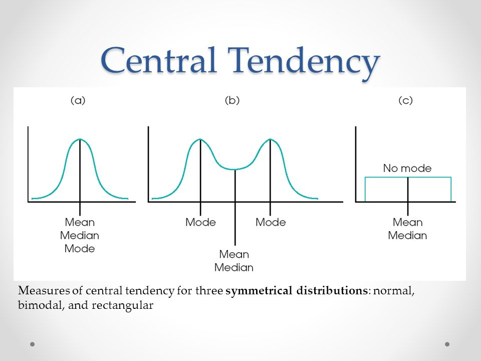 how to find thw central.measure of tendency