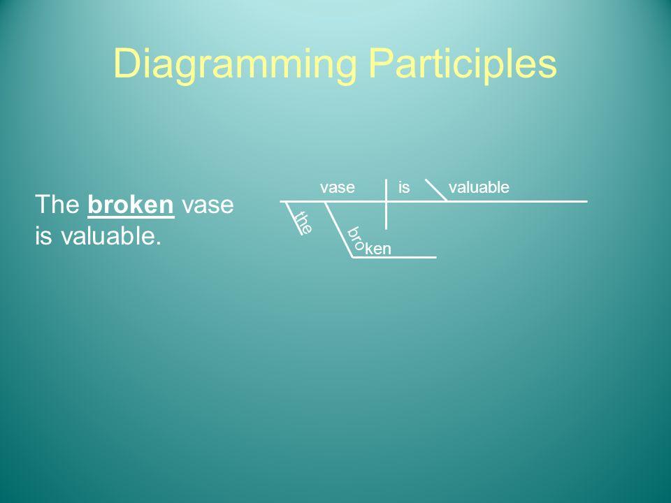 Gerunds infinitives participles ppt video online download diagramming participles ccuart Choice Image