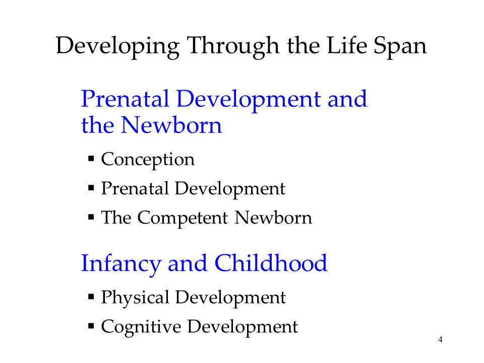 current issues in life span development Answer to select a current issue in the field of life-span development, then submit a proposal for your final analysis paper you can choose an issue that.