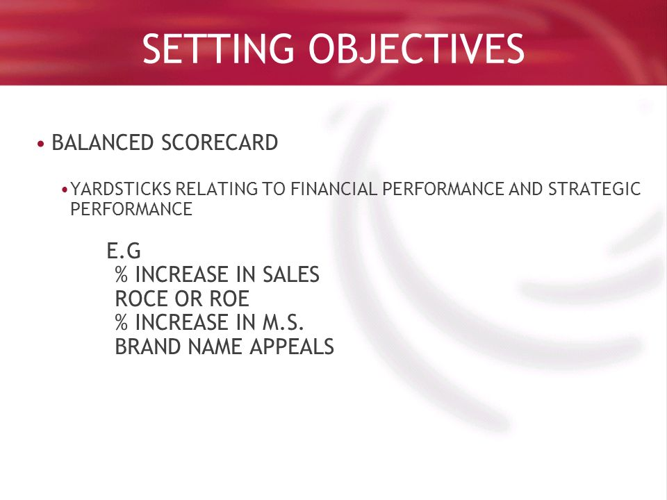 3m corporation balance scorecard How the simulation is scored and your net profit is $3 million, you earned $3m/$6m or 50 this is why a balance sheet always balances the left is.