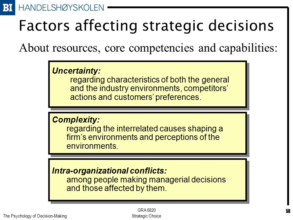 Factor influencing strategic decision making