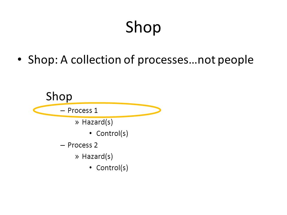 Shop Shop: A collection of processes…not people Shop Process 1