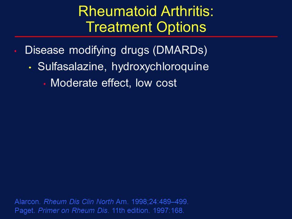 Arthritis Treatment Options
