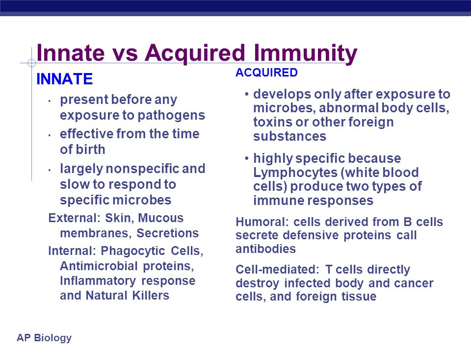 Acquired Vs Natural Immunity