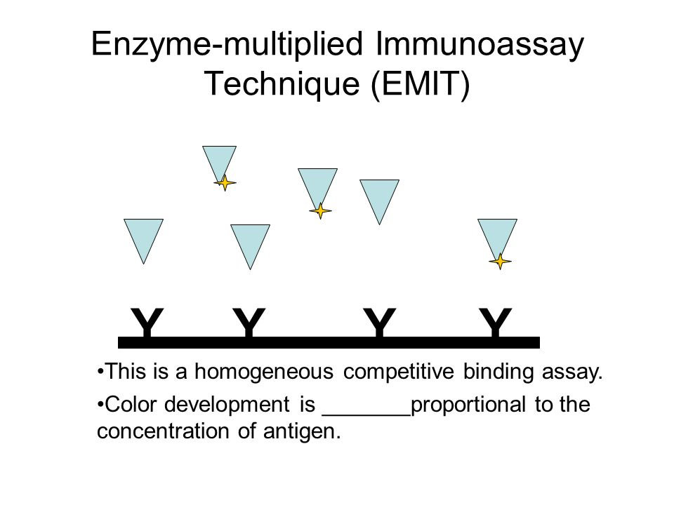 emit assay 3 the emit® calibrator/control level 0, which contains no drug and was cleared under k993755 is used with the emit ® ii plus buprenorphine assay.