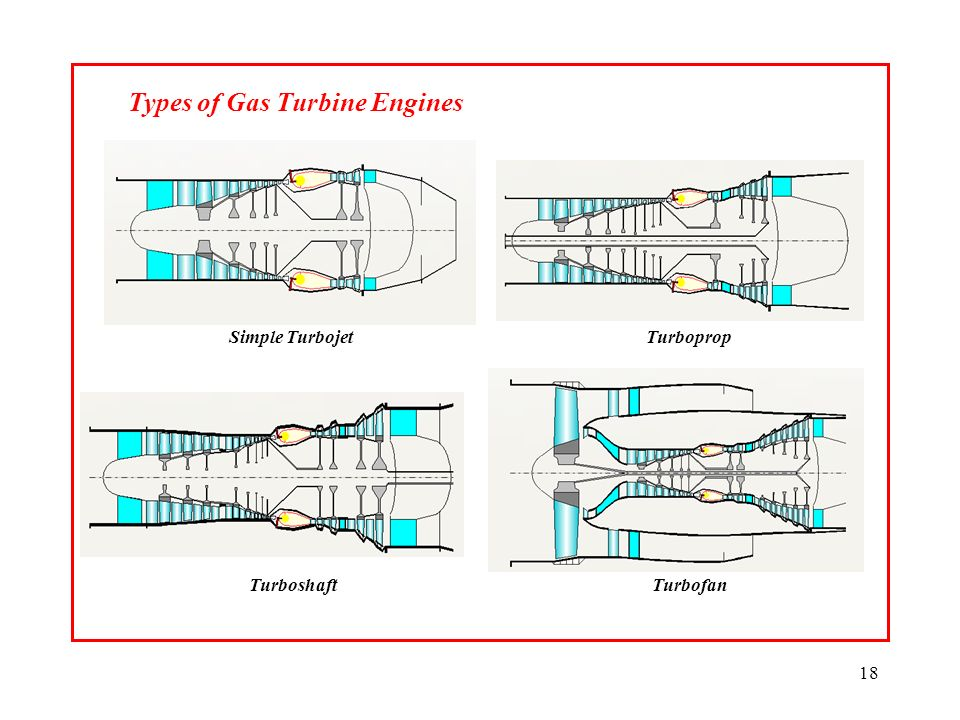 general electric t700 engines diagram ge90 engine diagram