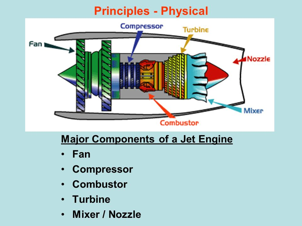Main Components Of A Fan : Energy conversion es a eric savory ppt download