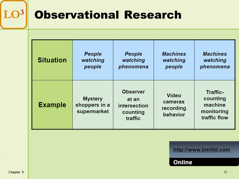 9 Mktg Chapter Marketing Research Ppt Video Online Download