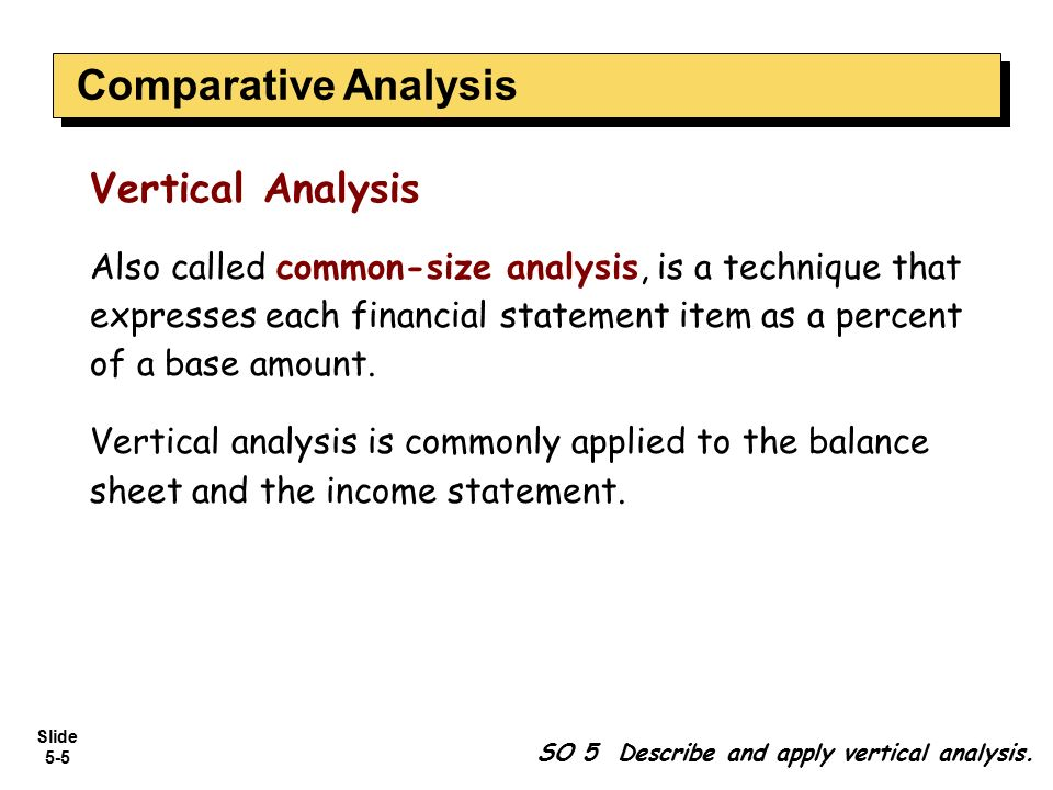 Comparative Analysis Vertical Analysis
