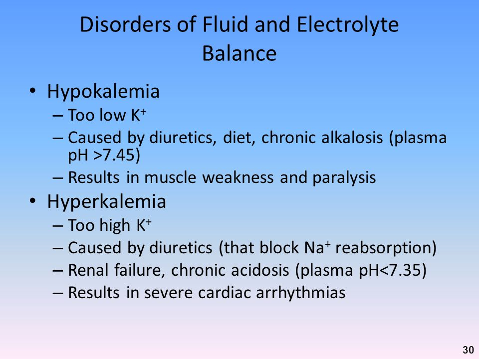 dysfunction in relation to water balance Nhs choices - chronic kidney disease.