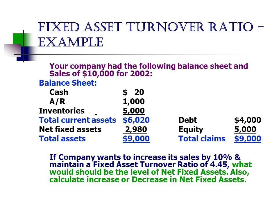 financial management i ppt download