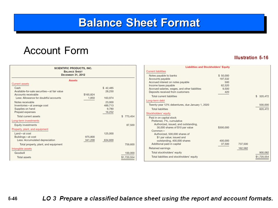 Balance Sheet Format Account Form