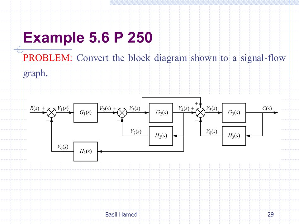 Gemütlich Contoh Blockdiagramm Ideen - Elektrische Schaltplan-Ideen ...