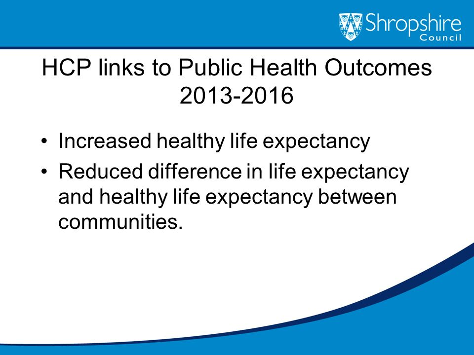 HCP links to Public Health Outcomes