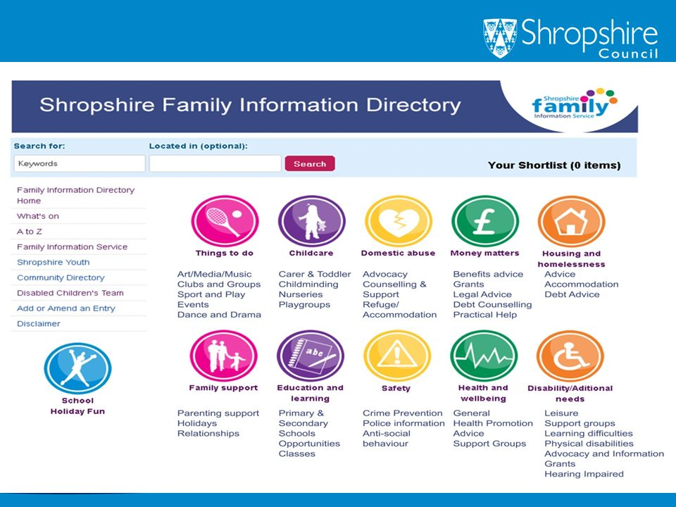 Especially want to highlight the Family Information Directory