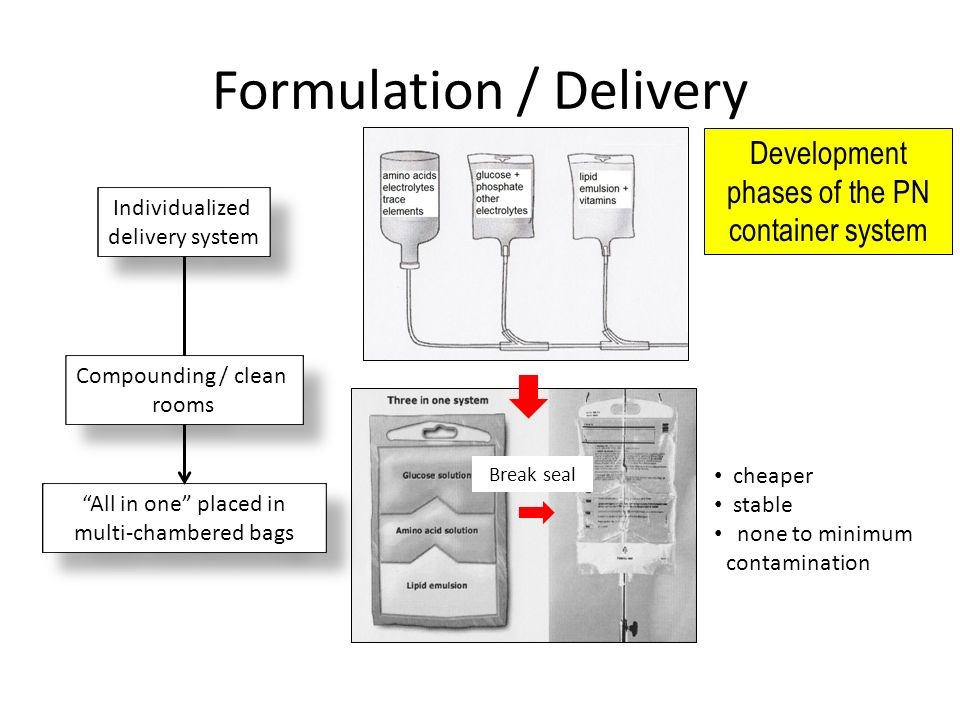 pharmacy solution and parenteral delivery systems Patient safety and parenteral delivery systems the state of pharmacy premixed iv solutions are the preferred mode of delivery for antibiotics globally.