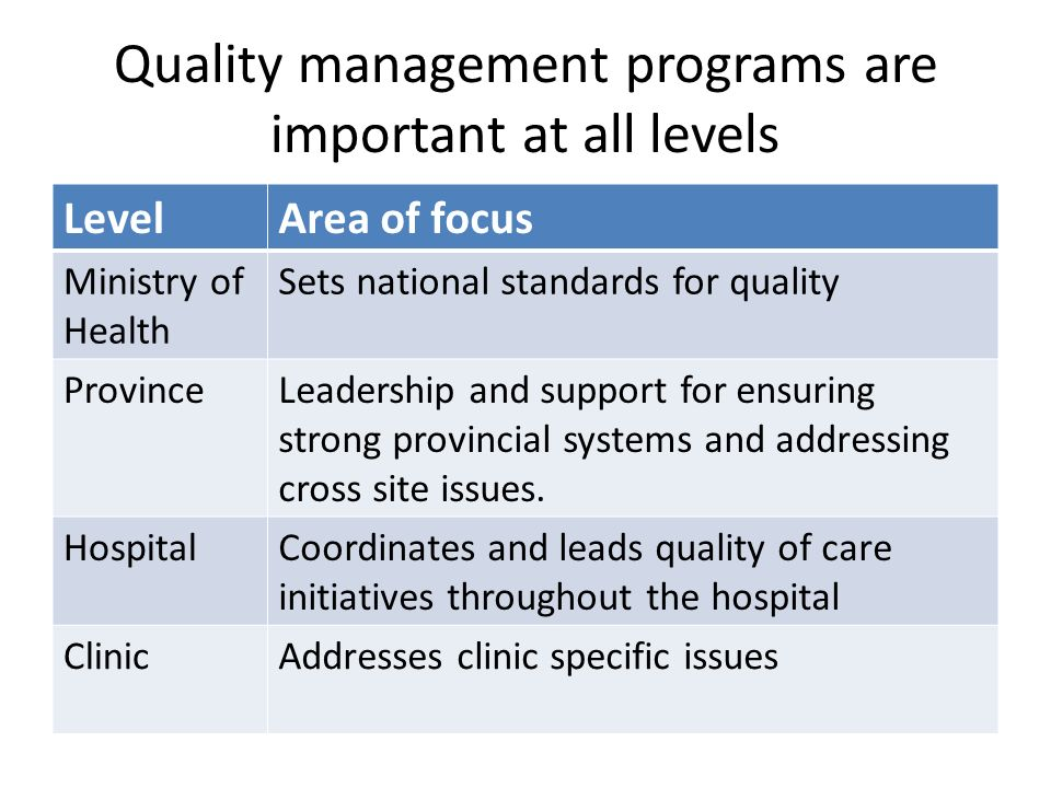 Quality management programs are important at all levels