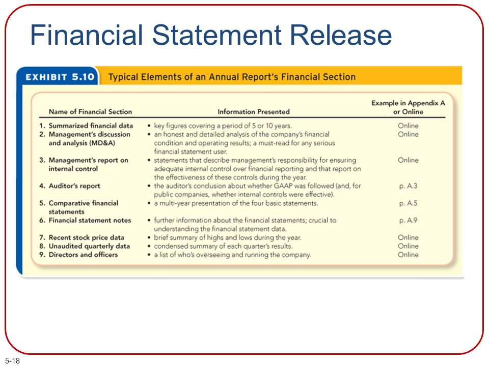 Financial Statement Analysis And Report Homework Help Ishomeworkxhcv