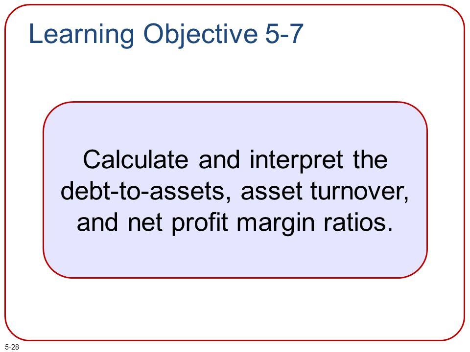 calculation and ineterpretation of financial ratio