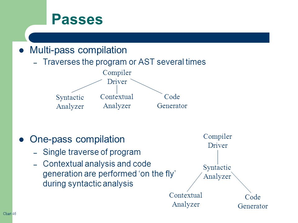 compiler essay C programming language this research paper c programming language and other 64,000+ term papers, college essay examples and free essays are available now on reviewessayscom.