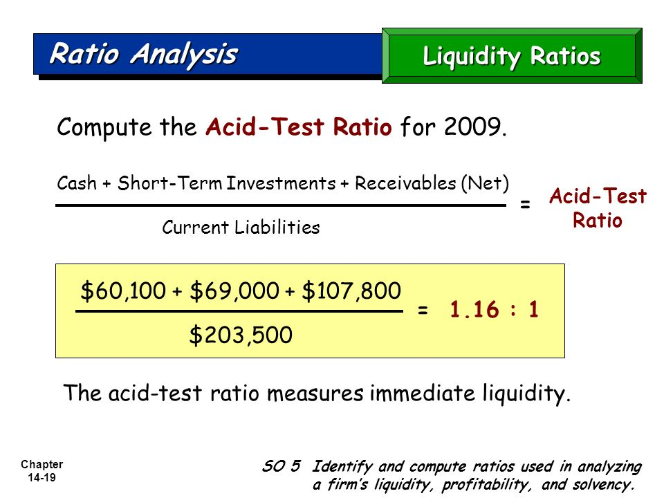 profitability ratios: short term liquidity essay First, this report qualitatively analyses the financial statements of heathrow airport holdings limited over the period 2009-2013, by studying and analysing the trends of the profitability ratios, efficiency ratios, liquidity ratios, gearing ratios, horizontal analysis and vertical analysis.
