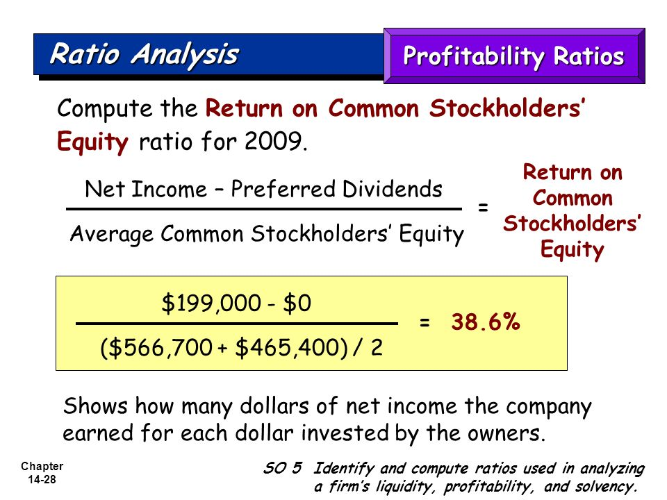 Preferred stock and earnings capitalization ratio