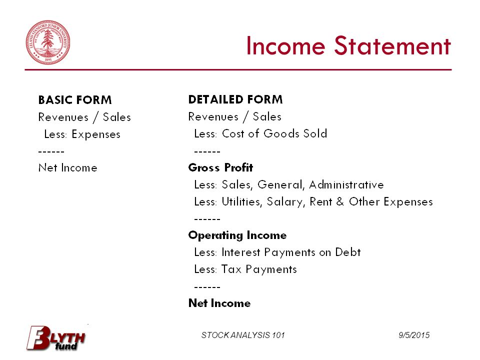 stock and income statement The income statement is one of three financial statements that stock investors  need to become familiar with (the other two are balance sheet.