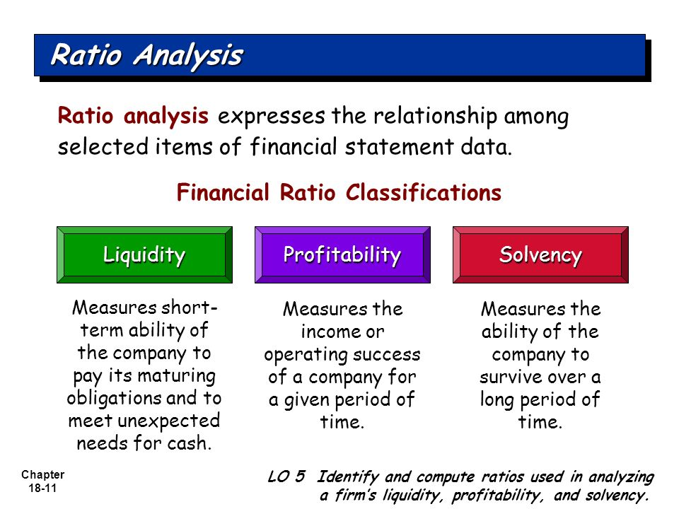 analysing the profitability and liquidity of Detailed ratio analysis – two-year comparison   liquidity ratios measure a  company's ability to meet its maturing short-term obligations  this ratio  measures the gross profit earned on sales and reports how much of.