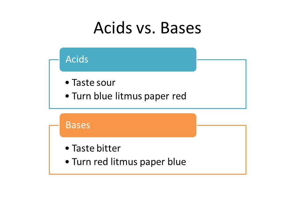 acid and base litmus results One is an acid, one is a base, and one is a neutral (neither an acid nor a base) litmus paper is an litmus paper is an indicator which can identify whether a substance is an acid or a base.