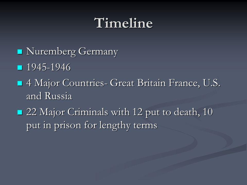 Timeline Nuremberg Germany 1945-1946