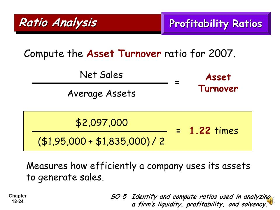 profitability ratio Calculator use this calculator will find solutions for up to four measures of the profitability of a business or organization - return on assets, return on equity.