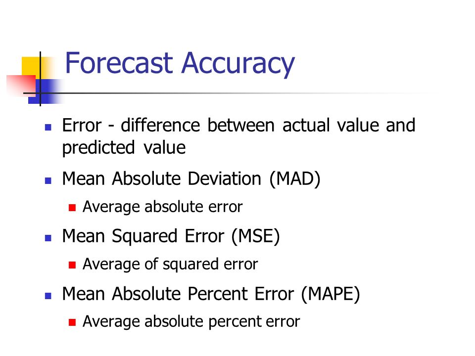 how to find percent error of mean